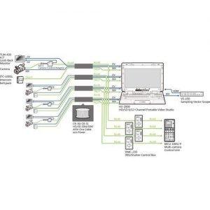 Datavideo RMC-230 Iris/Shutter Control Box for MCU-100/200 Multi Camera Controllers