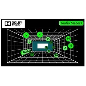WOHLER OPT- DOLBY ATMOS – Streams for iAM-12G-SDI